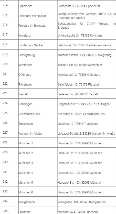 Sectii de votare in germania